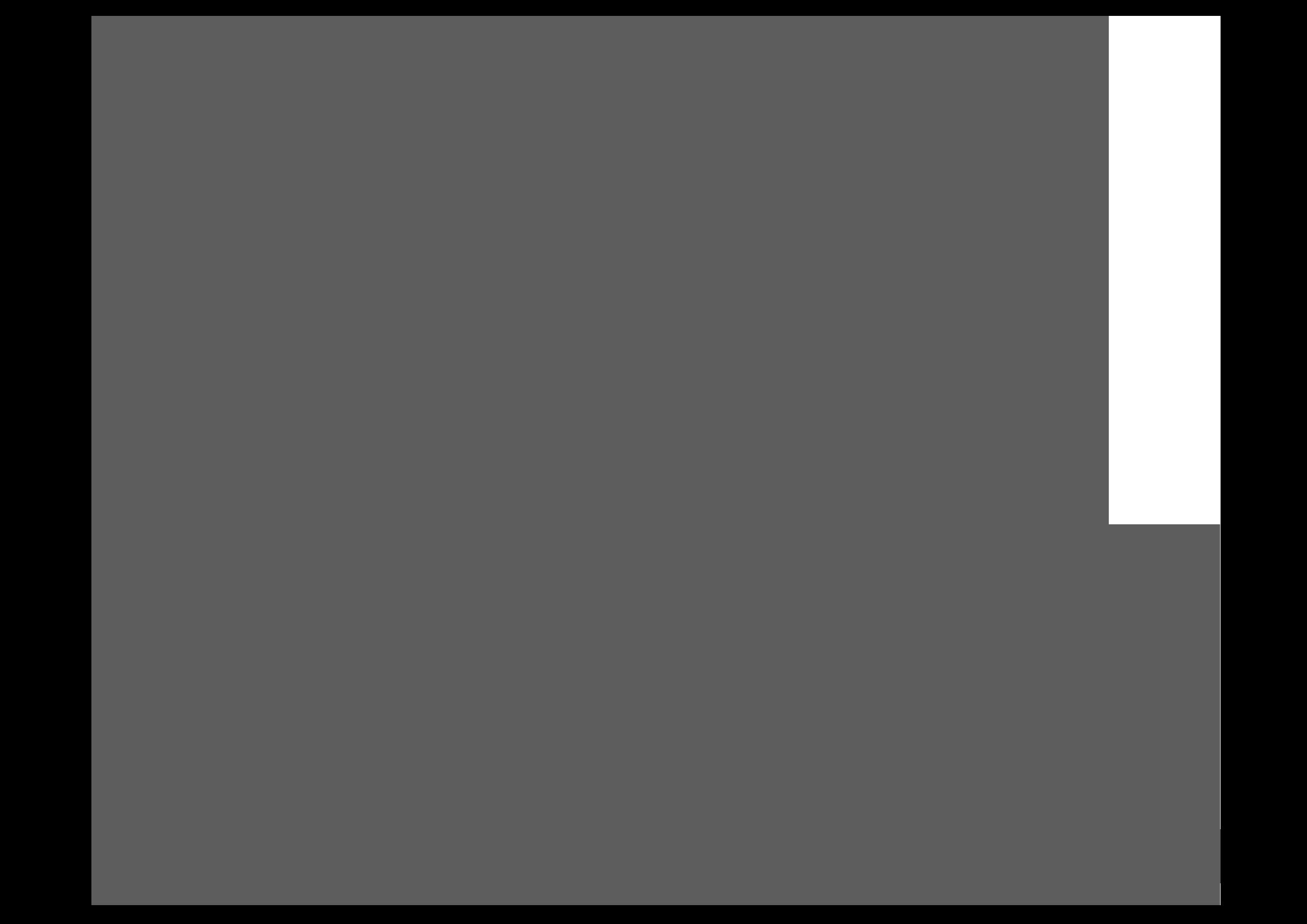 Moustaqbel